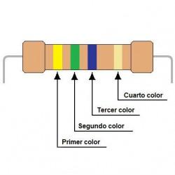 codigo de colores resisencias electricas