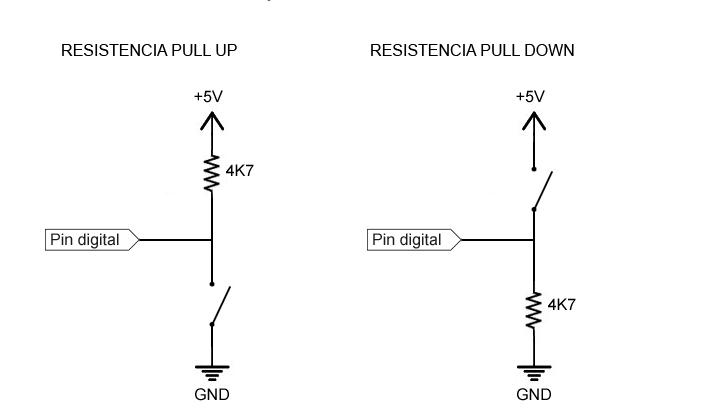 Como ller un pulsador con arduino resistencia pull down