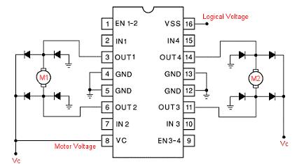 Servomotor l293b tabla de verdad