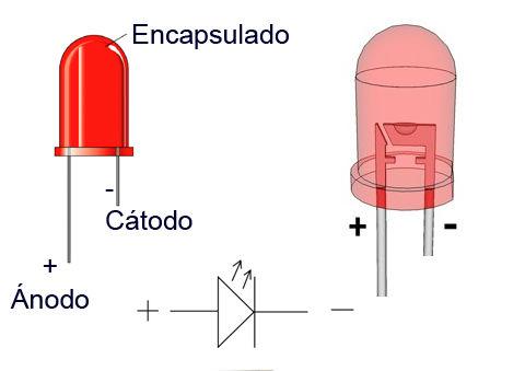 Como prender y apagar un led con arduino