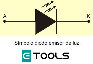 simbolo de un diodo LED