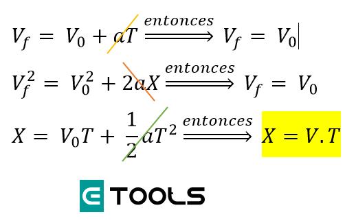ecuaciones-mru