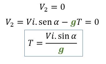 ecuaciones-de-velocidad-tiro-oblicuo