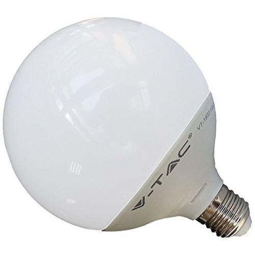 como elegir una bombilla led para ahorra en la factura de luz