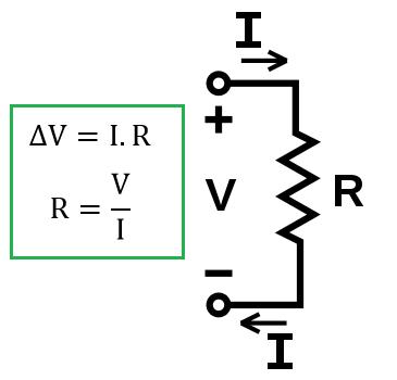 Ley de Ohm formula