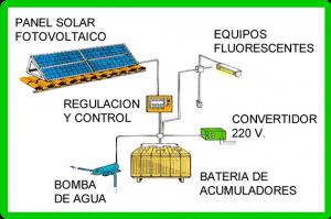 Placas-solares-funcionamiento-1-