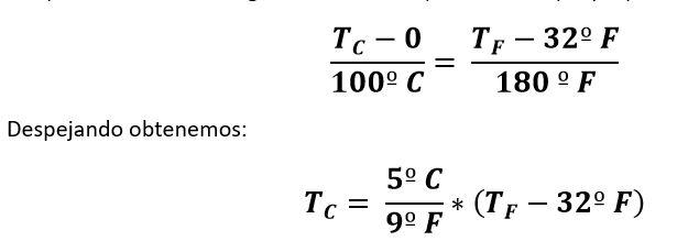 Diferentes Escalas De Temperatura Celsius Kelvin