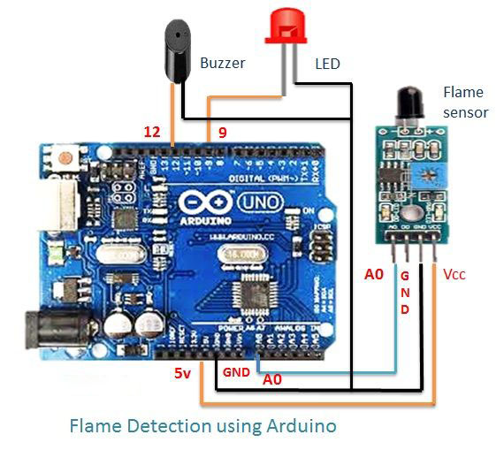 Que es un sensor de llama infrarojo como funciona