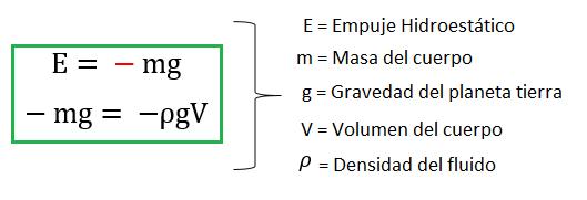 ecuacionesarquimedes