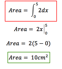 area integral definida