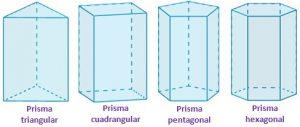 tipos-prisma-numero-lados