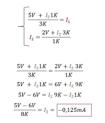 Metododeigualacion