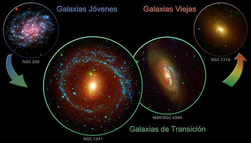 lasgalaxias2