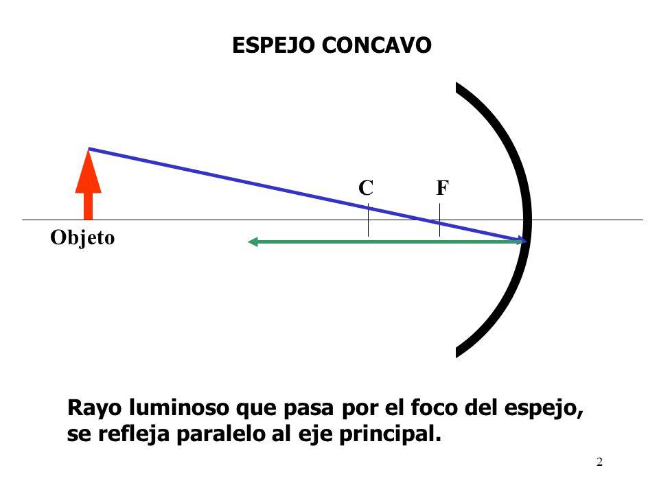 Rayo luminoso que pasa por el foco del espejo, se refleja paralelo al eje principal.