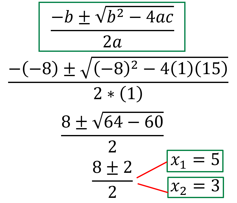 Raíces de una función cuadratica