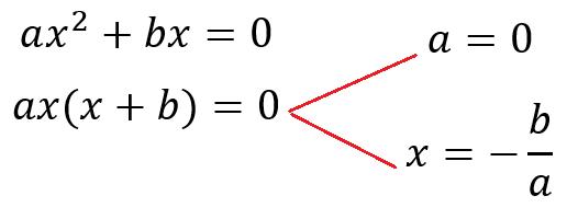 Ecuaciones de segundo grado incompleta, cuando c es igual a cero