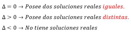 Tipos de soluciones de la ecuación de segundo grado.